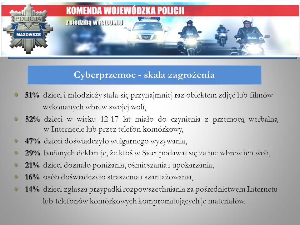 Procedura reagowania w szkole w sytuacji cyberprzemocy: 3.