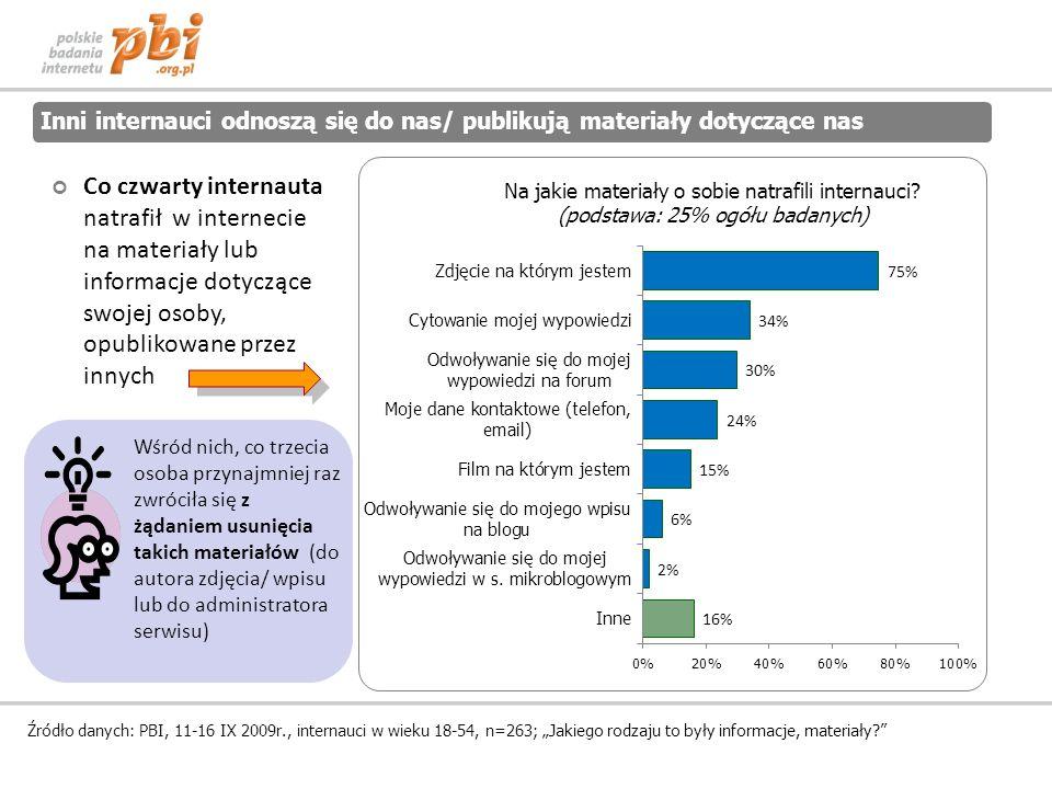 Inni internauci odnoszą się do nas/ publikują materiały dotyczące nas Źródło danych: PBI, 11-16 IX 2009r., internauci w wieku 18-54, n=263; Jakiego rodzaju to były informacje, materiały.