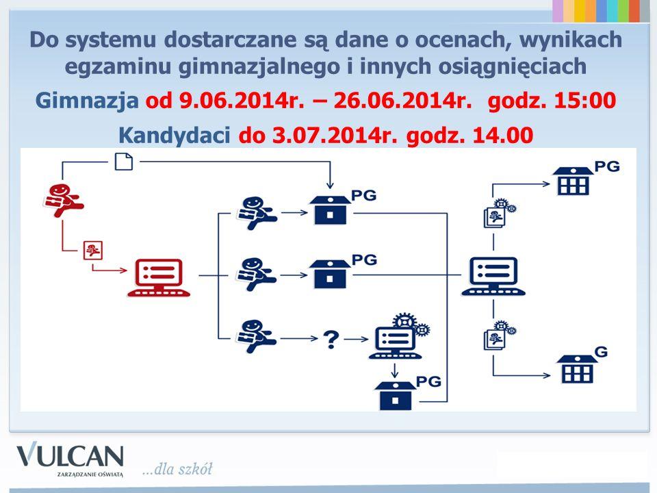 Do systemu dostarczane są dane o ocenach, wynikach egzaminu gimnazjalnego i innych osiągnięciach Gimnazja od 9.06.2014r. – 26.06.2014r. godz. 15:00 Ka
