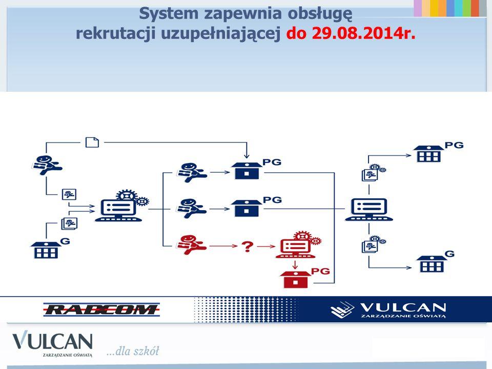 System zapewnia obsługę rekrutacji uzupełniającej do 29.08.2014r.