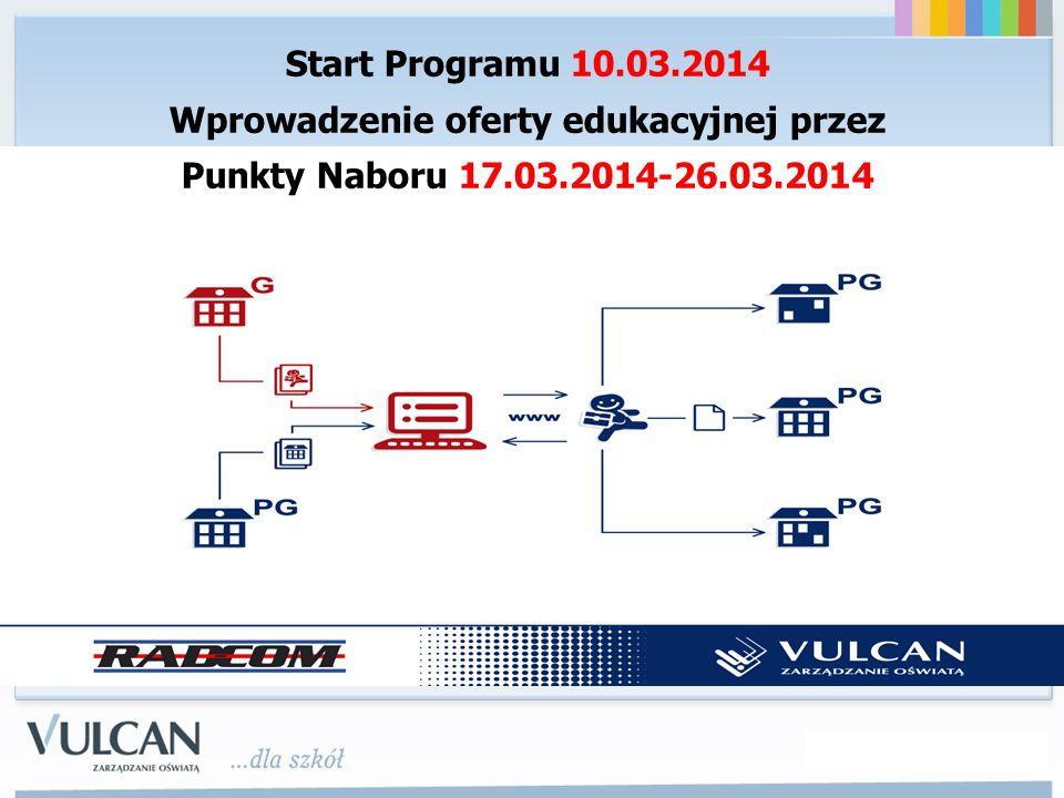 Start Programu 10.03.2014 Wprowadzenie oferty edukacyjnej przez Punkty Naboru 17.03.2014-26.03.2014