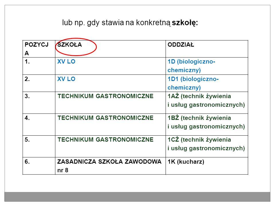 lub np. gdy stawia na konkretną szkołę: POZYCJ A SZKOŁAODDZIAŁ 1.XV LO 1D (biologiczno- chemiczny) 2.XV LO 1D1 (biologiczno- chemiczny) 3.TECHNIKUM GA