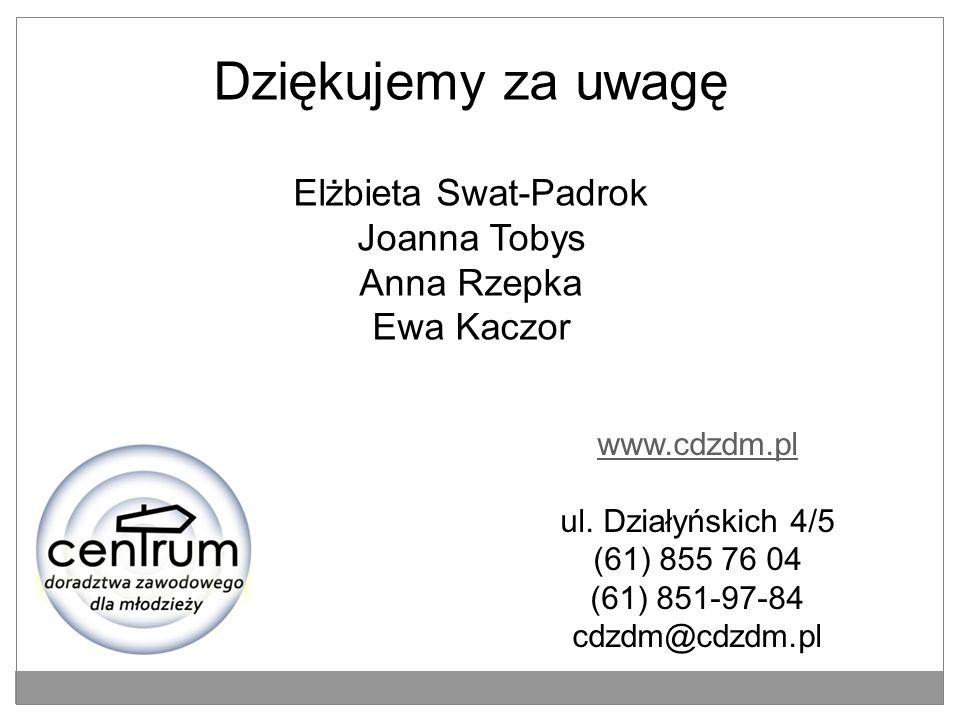 Dziękujemy za uwagę Elżbieta Swat-Padrok Joanna Tobys Anna Rzepka Ewa Kaczor www.cdzdm.pl ul. Działyńskich 4/5 (61) 855 76 04 (61) 851-97-84 cdzdm@cdz