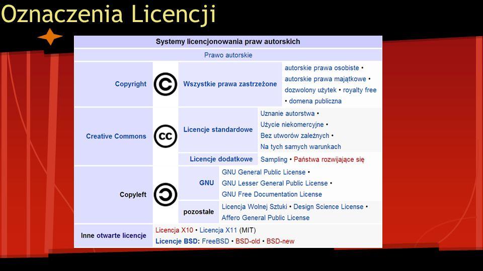 Oznaczenia Licencji
