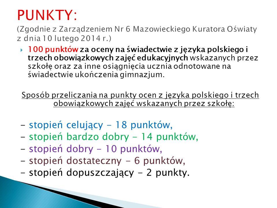100 punktów za oceny na świadectwie z języka polskiego i trzech obowiązkowych zajęć edukacyjnych wskazanych przez szkołę oraz za inne osiągnięcia uczn