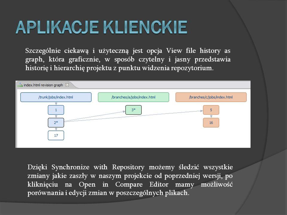 Szczególnie ciekawą i użyteczną jest opcja View file history as graph, która graficznie, w sposób czytelny i jasny przedstawia historię i hierarchię p
