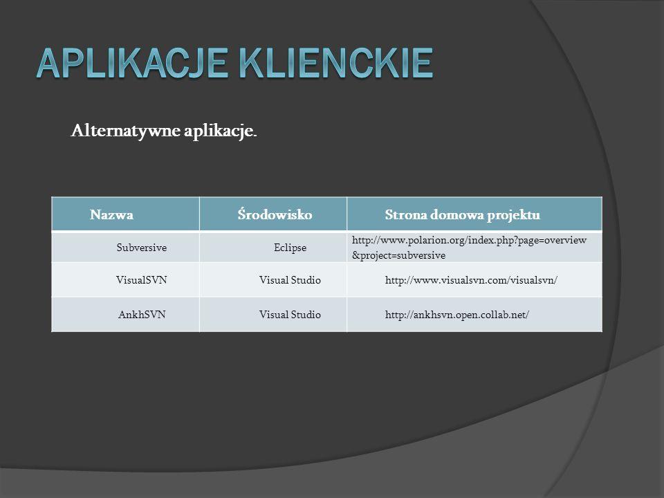 Alternatywne aplikacje. NazwaŚrodowiskoStrona domowa projektu SubversiveEclipse http://www.polarion.org/index.php?page=overview &project=subversive Vi