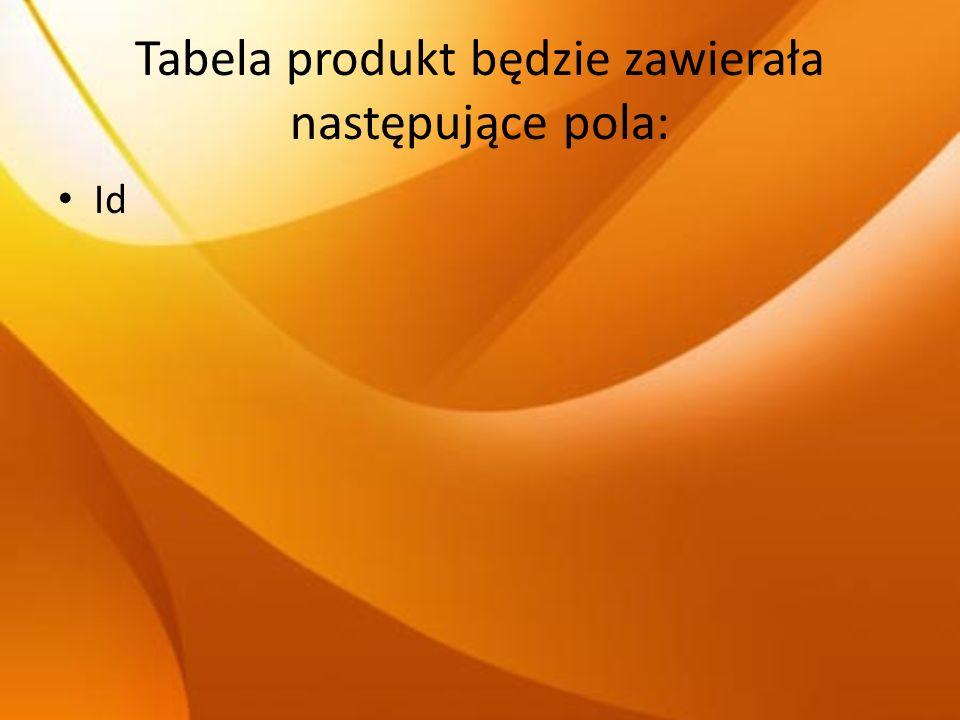 Tabela produkt będzie zawierała następujące pola: Id