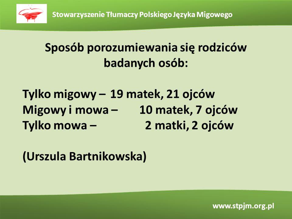 Stowarzyszenie Tłumaczy Polskiego Języka Migowego www.stpjm.org.pl Sposób porozumiewania się rodziców badanych osób: Tylko migowy – 19 matek, 21 ojców