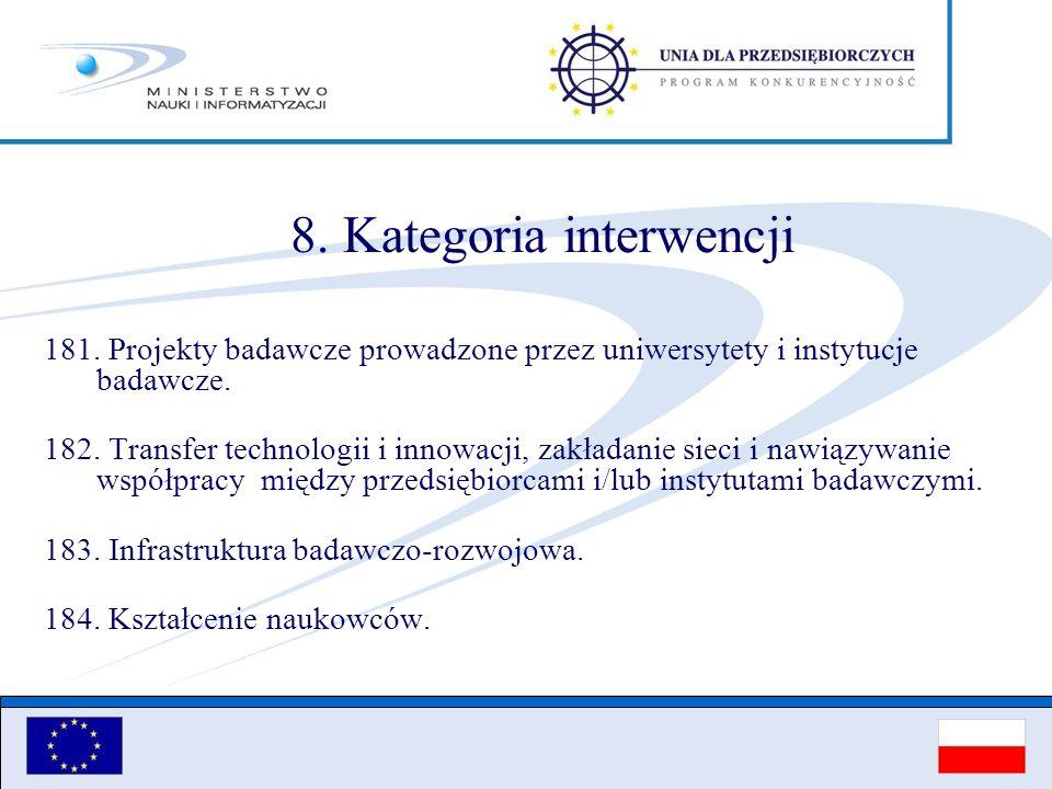 8. Kategoria interwencji 181. Projekty badawcze prowadzone przez uniwersytety i instytucje badawcze. 182. Transfer technologii i innowacji, zakładanie