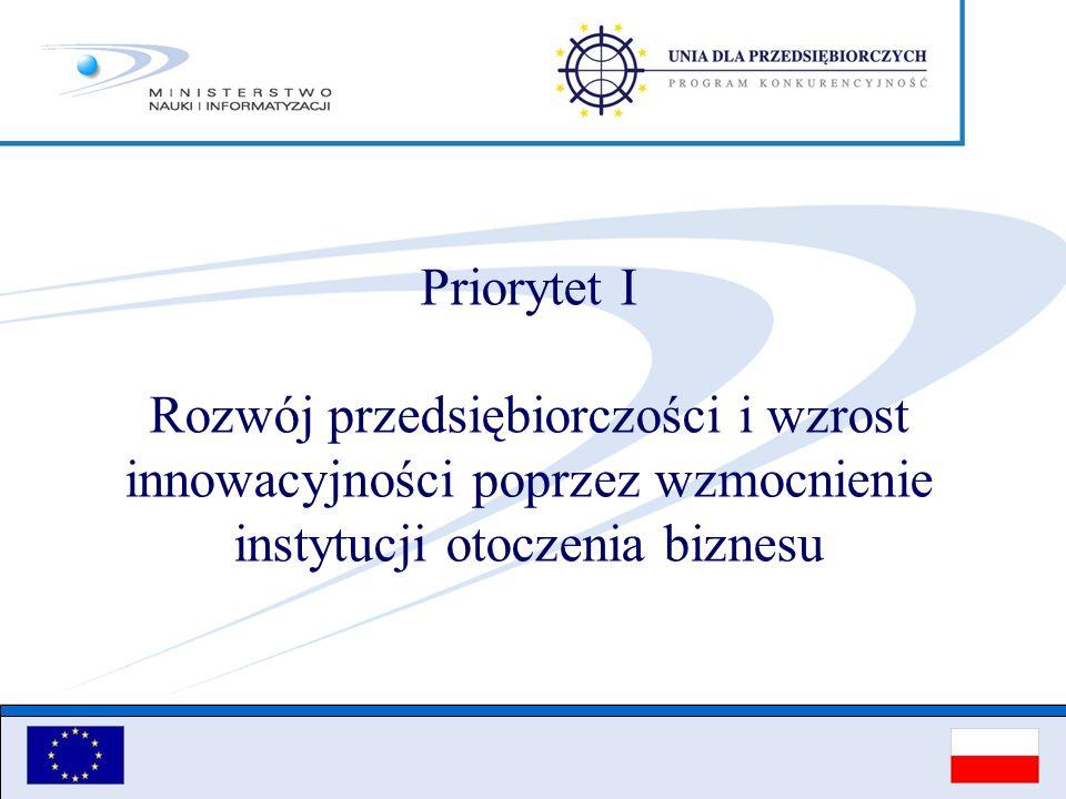 Priorytet I Rozwój przedsiębiorczości i wzrost innowacyjności poprzez wzmocnienie instytucji otoczenia biznesu