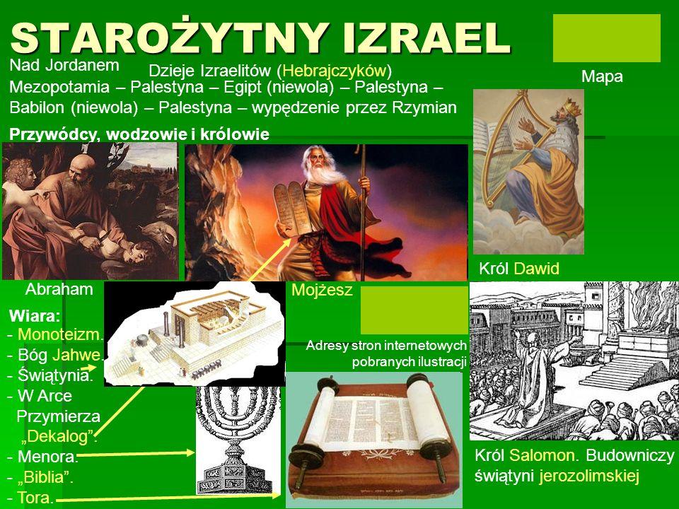 STAROŻYTNY IZRAEL Mapa Nad Jordanem Mezopotamia – Palestyna – Egipt (niewola) – Palestyna – Babilon (niewola) – Palestyna – wypędzenie przez Rzymian P