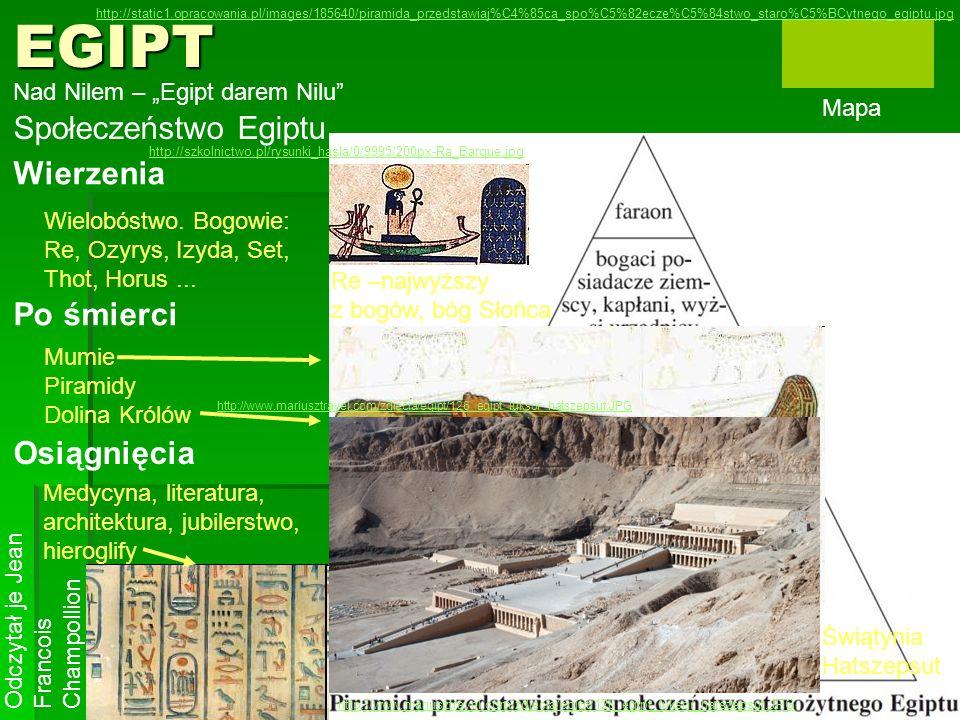 EGIPT Mapa Nad Nilem – Egipt darem Nilu Społeczeństwo Egiptu Wierzenia Wielobóstwo. Bogowie: Re, Ozyrys, Izyda, Set, Thot, Horus... Po śmierci Mumie P