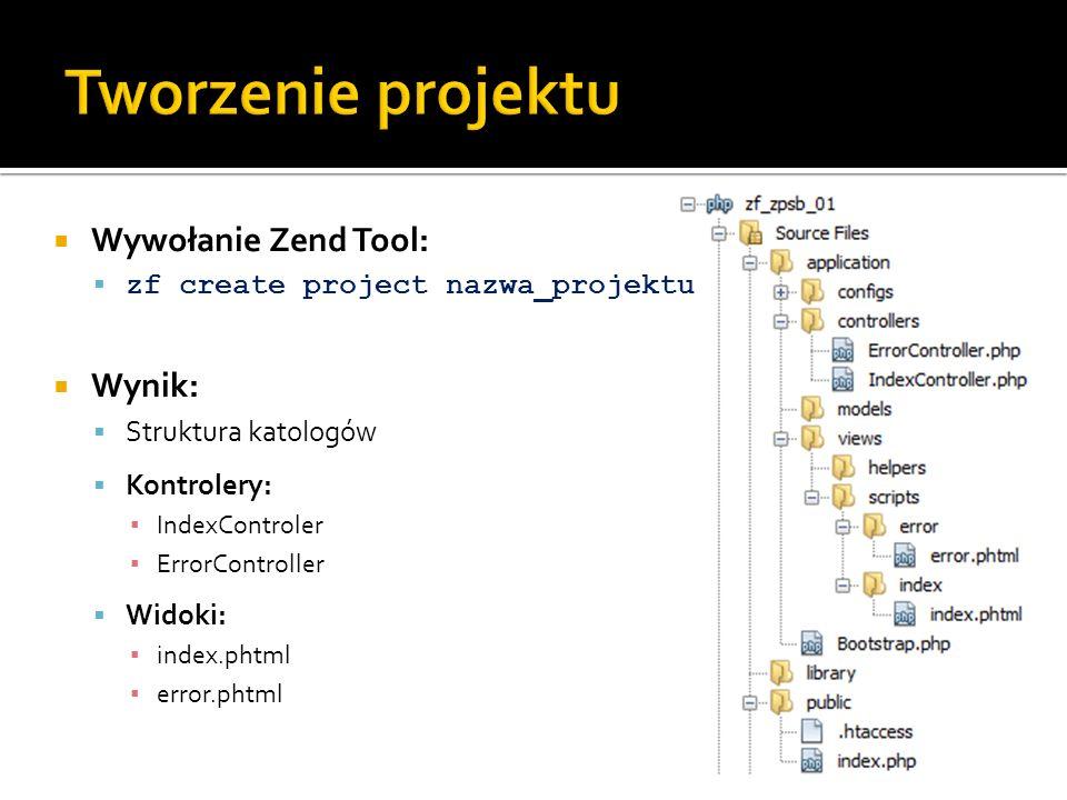 Wywołanie Zend Tool: zf create project nazwa_projektu Wynik: Struktura katologów Kontrolery: IndexControler ErrorController Widoki: index.phtml error.phtml