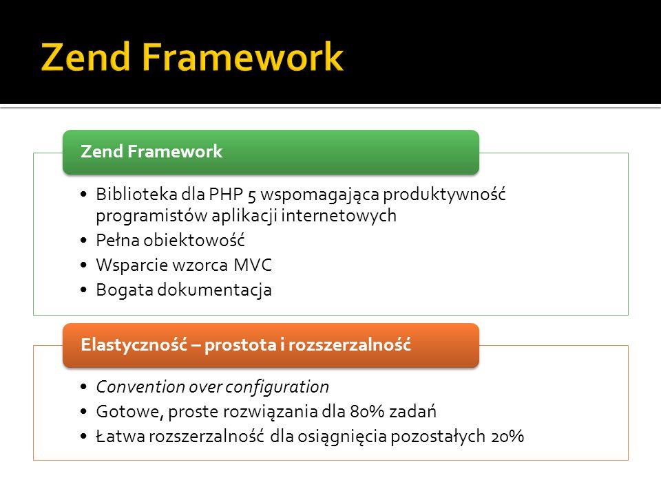Biblioteka dla PHP 5 wspomagająca produktywność programistów aplikacji internetowych Pełna obiektowość Wsparcie wzorca MVC Bogata dokumentacja Zend Framework Convention over configuration Gotowe, proste rozwiązania dla 80% zadań Łatwa rozszerzalność dla osiągnięcia pozostałych 20% Elastyczność – prostota i rozszerzalność