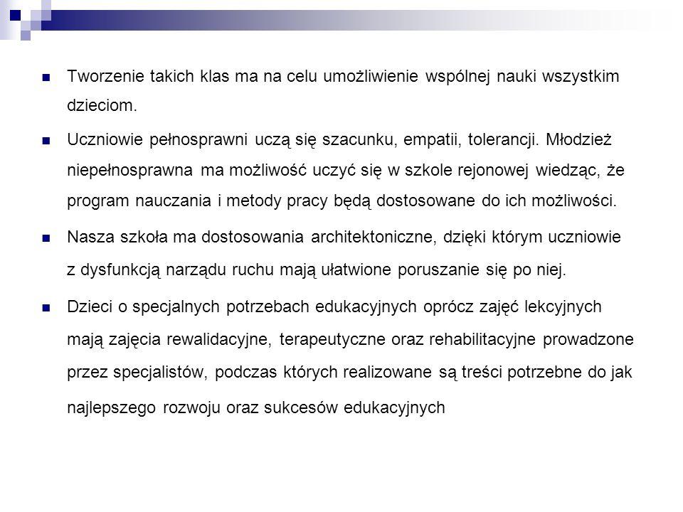 WAŻNE TERMINY 24 marca 2014 r.- 18 kwietnia 2014 r.