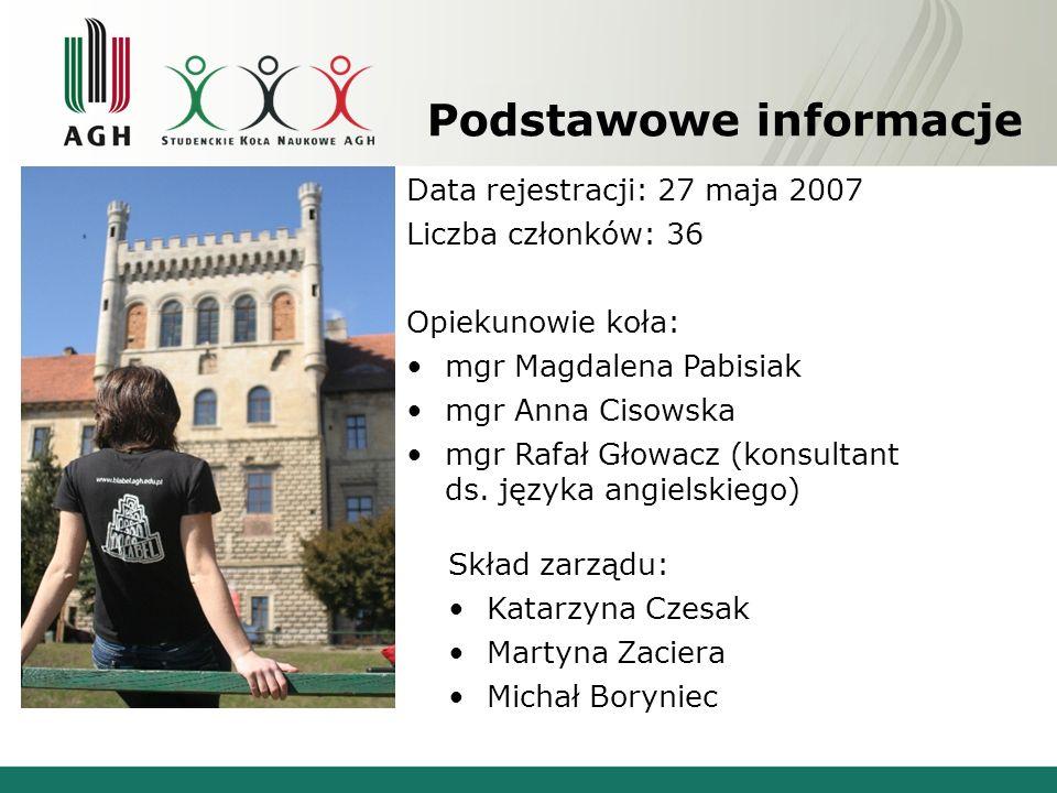 Podstawowe informacje Data rejestracji: 27 maja 2007 Liczba członków: 36 Opiekunowie koła: mgr Magdalena Pabisiak mgr Anna Cisowska mgr Rafał Głowacz