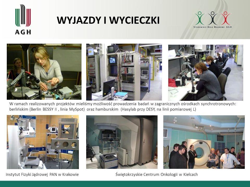 WYJAZDY I WYCIECZKI W ramach realizowanych projektów mieliśmy możliwość prowadzenia badań w zagranicznych ośrodkach synchrotronowych: berlińskim (Berl