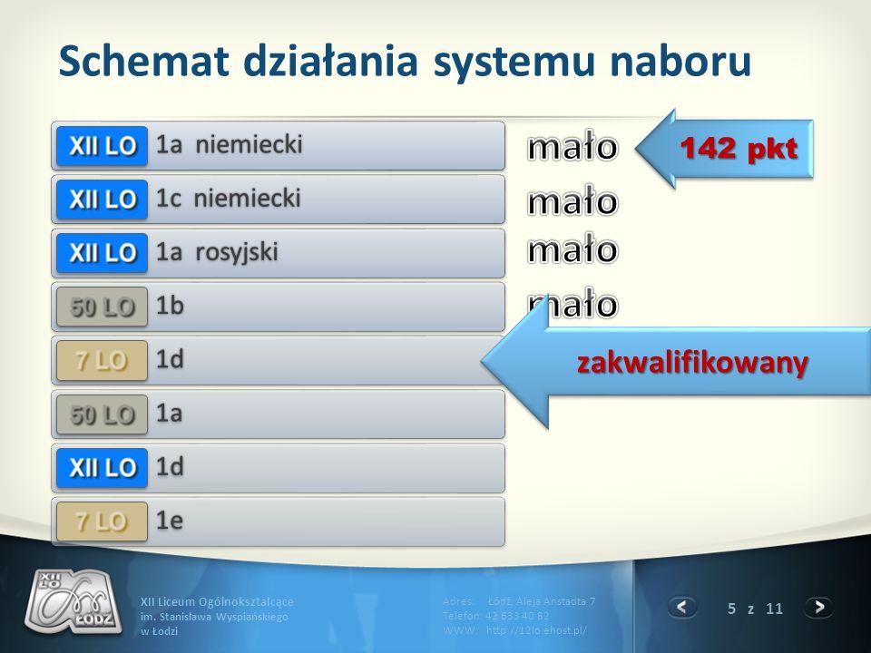 5 z 11 XII Liceum Ogólnokształcące im.