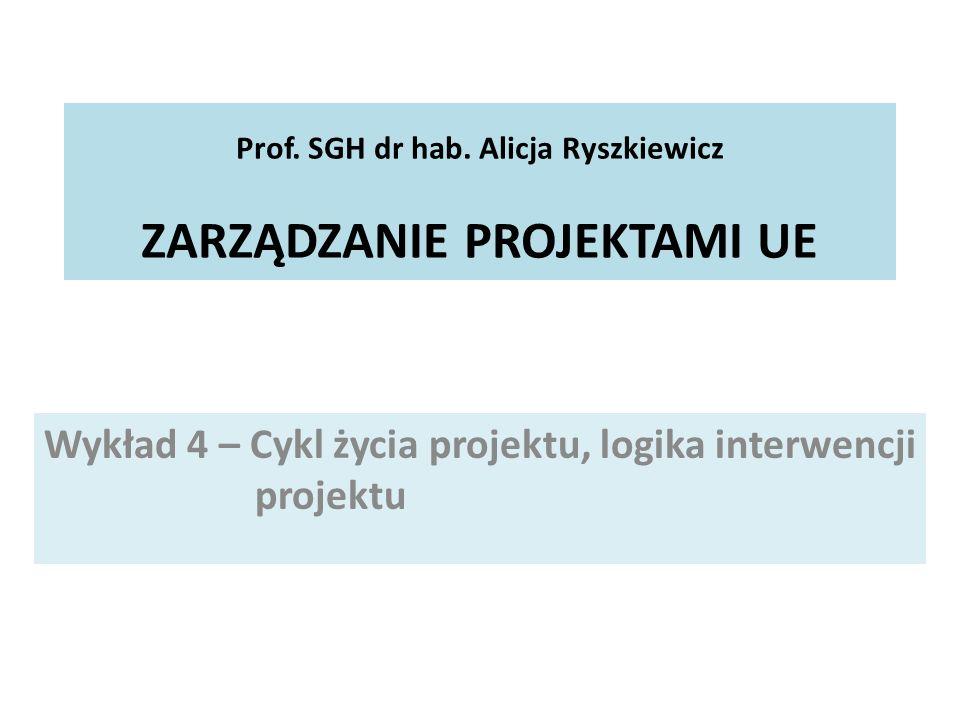 Prof. SGH dr hab. Alicja Ryszkiewicz ZARZĄDZANIE PROJEKTAMI UE Wykład 4 – Cykl życia projektu, logika interwencji projektu