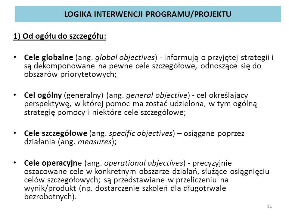LOGIKA INTERWENCJI PROGRAMU/PROJEKTU 1) Od ogółu do szczegółu: Cele globalne (ang. global objectives) - informują o przyjętej strategii i są dekompono