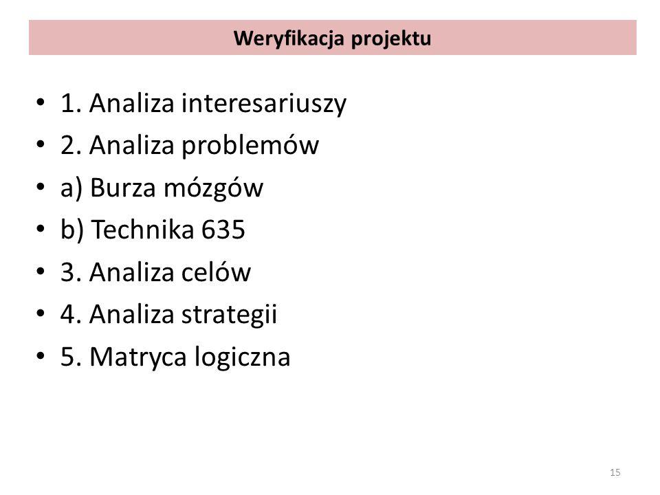 Weryfikacja projektu 1. Analiza interesariuszy 2. Analiza problemów a) Burza mózgów b) Technika 635 3. Analiza celów 4. Analiza strategii 5. Matryca l