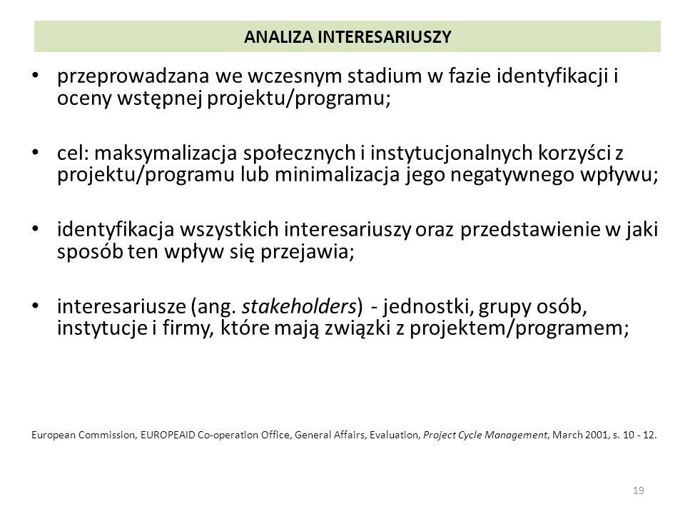 ANALIZA INTERESARIUSZY przeprowadzana we wczesnym stadium w fazie identyfikacji i oceny wstępnej projektu/programu; cel: maksymalizacja społecznych i