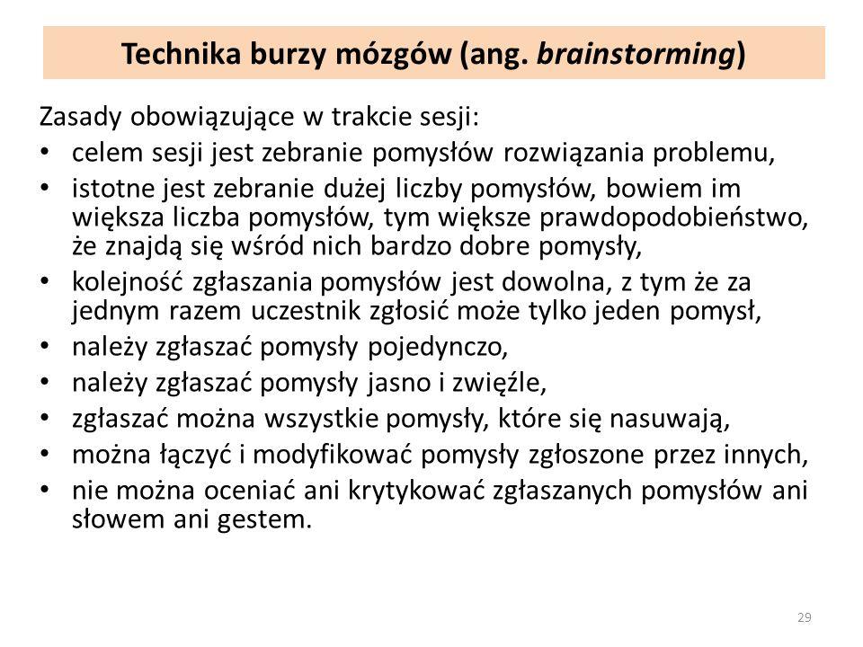 Technika burzy mózgów (ang. brainstorming) Zasady obowiązujące w trakcie sesji: celem sesji jest zebranie pomysłów rozwiązania problemu, istotne jest