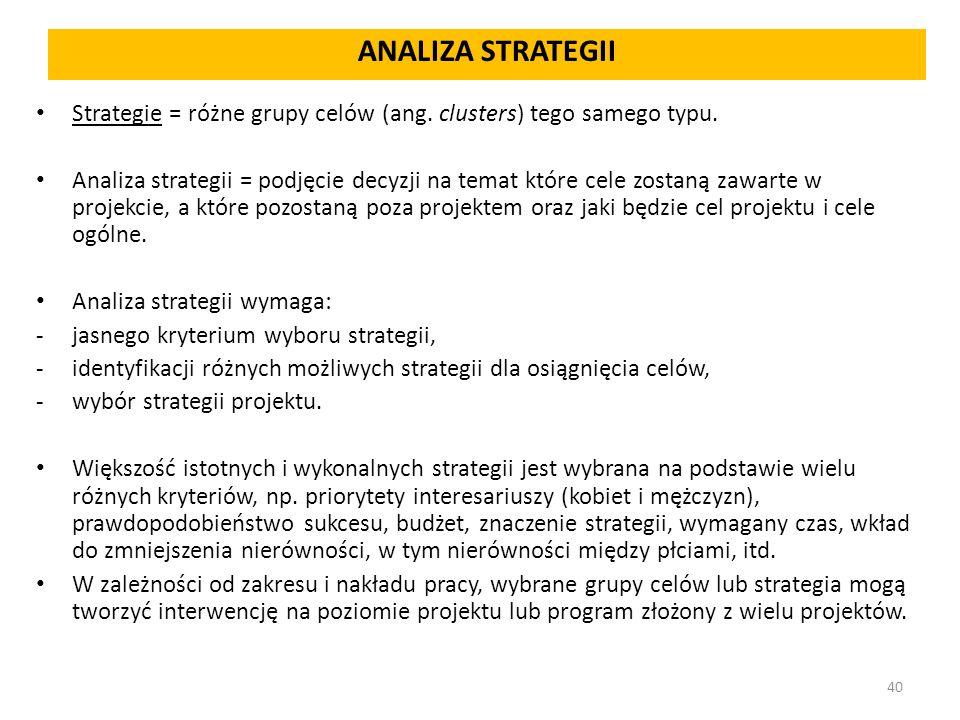 ANALIZA STRATEGII Strategie = różne grupy celów (ang. clusters) tego samego typu. Analiza strategii = podjęcie decyzji na temat które cele zostaną zaw