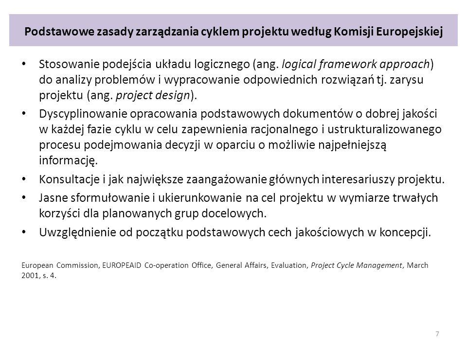 Podstawowe zasady zarządzania cyklem projektu według Komisji Europejskiej Stosowanie podejścia układu logicznego (ang. logical framework approach) do