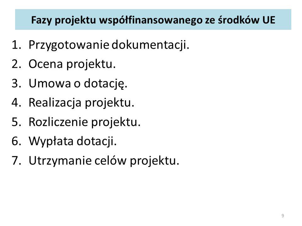 Fazy projektu współfinansowanego ze środków UE 1.Przygotowanie dokumentacji. 2.Ocena projektu. 3.Umowa o dotację. 4.Realizacja projektu. 5.Rozliczenie