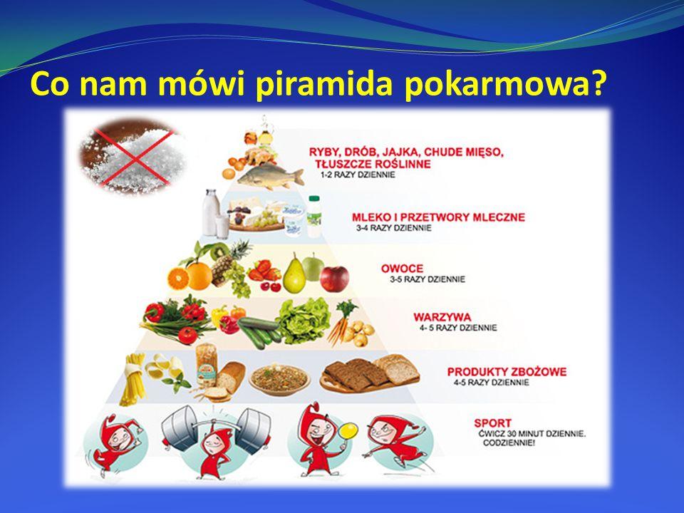 Co nam mówi piramida pokarmowa?