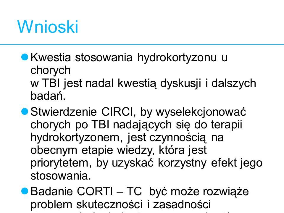 12 Wnioski Kwestia stosowania hydrokortyzonu u chorych w TBI jest nadal kwestią dyskusji i dalszych badań. Stwierdzenie CIRCI, by wyselekcjonować chor