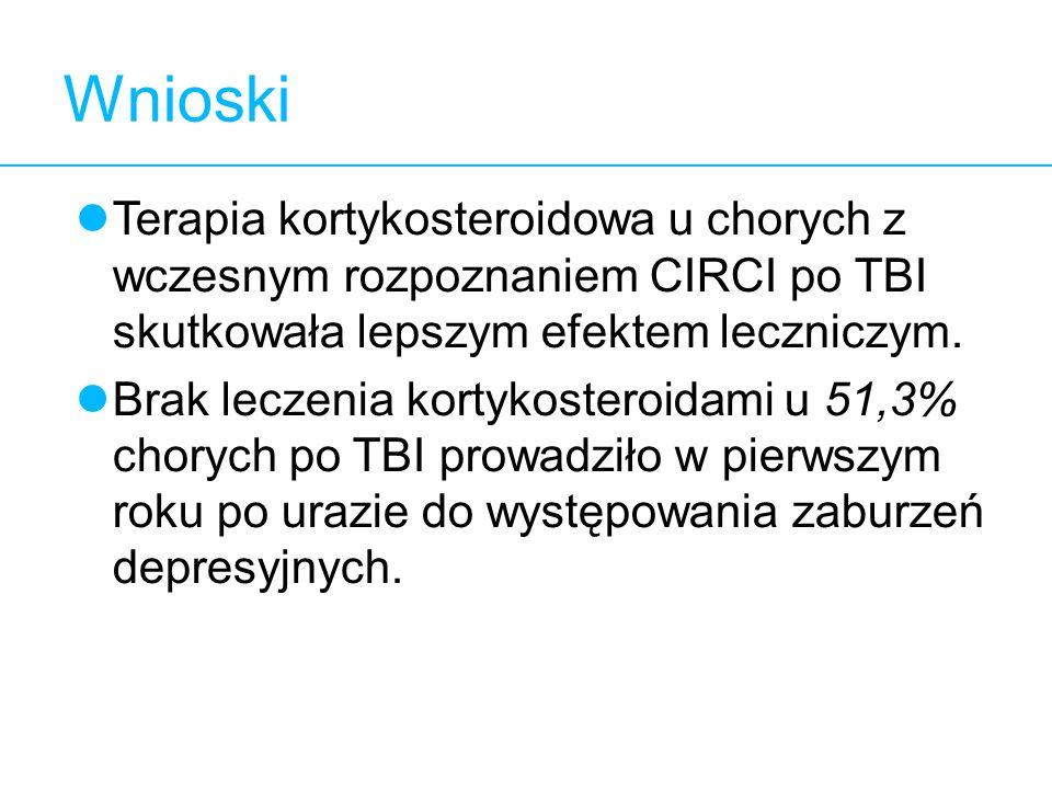 3 Wnioski Terapia kortykosteroidowa u chorych z wczesnym rozpoznaniem CIRCI po TBI skutkowała lepszym efektem leczniczym. Brak leczenia kortykosteroid