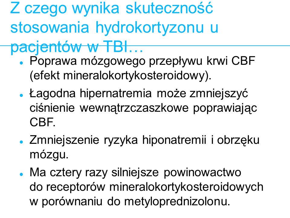 5 Z czego wynika skuteczność stosowania hydrokortyzonu u pacjentów w TBI… Poprawa mózgowego przepływu krwi CBF (efekt mineralokortykosteroidowy). Łago