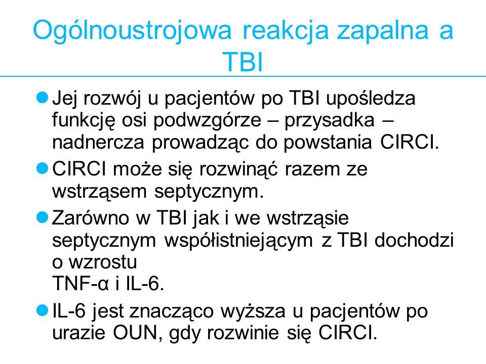 6 Ogólnoustrojowa reakcja zapalna a TBI Jej rozwój u pacjentów po TBI upośledza funkcję osi podwzgórze – przysadka – nadnercza prowadząc do powstania