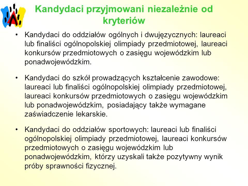 Kandydaci przyjmowani niezależnie od kryteriów Kandydaci do oddziałów ogólnych i dwujęzycznych: laureaci lub finaliści ogólnopolskiej olimpiady przedm
