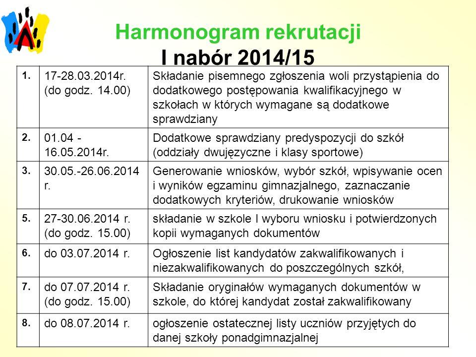 Harmonogram rekrutacji I nabór 2014/15 1. 17-28.03.2014r. (do godz. 14.00) Składanie pisemnego zgłoszenia woli przystąpienia do dodatkowego postępowan