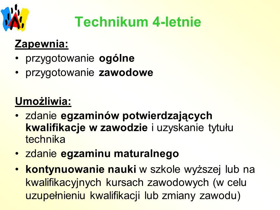 Zasady naliczania punktów rekrutacyjnych W maksymalnej punktacji (100 pkt): 40 pkt stanowią punkty uzyskane za oceny z zajęć edukacyjnych na świadectwie ukończenia gimnazjum (ocena 6 – 10pkt, 5 - 8pkt, 4 - 6pkt, 3 - 4pkt, 2 - 0pkt) Punkty nalicza się z czterech przedmiotów: –język polski –trzy przedmioty, wskazane przez dyrektora szkoły ponadgimnazjalnej