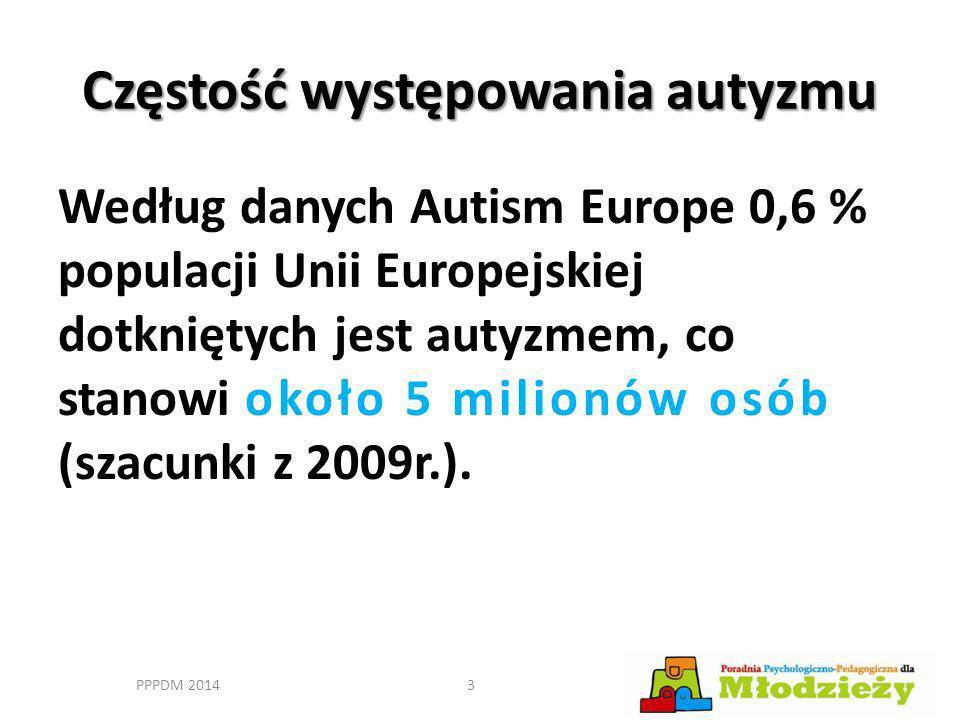 Częstość występowania autyzmu Według danych Autism Europe 0,6 % populacji Unii Europejskiej dotkniętych jest autyzmem, co stanowi około 5 milionów osó