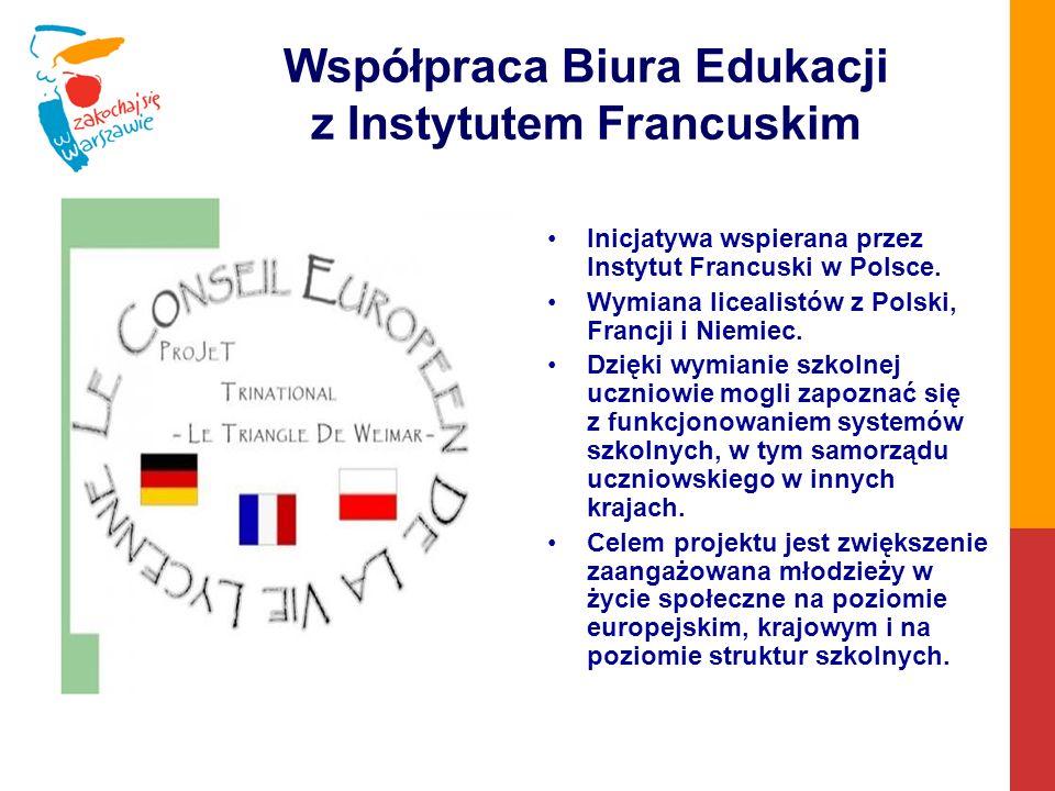 Współpraca Biura Edukacji z Instytutem Francuskim Inicjatywa wspierana przez Instytut Francuski w Polsce.