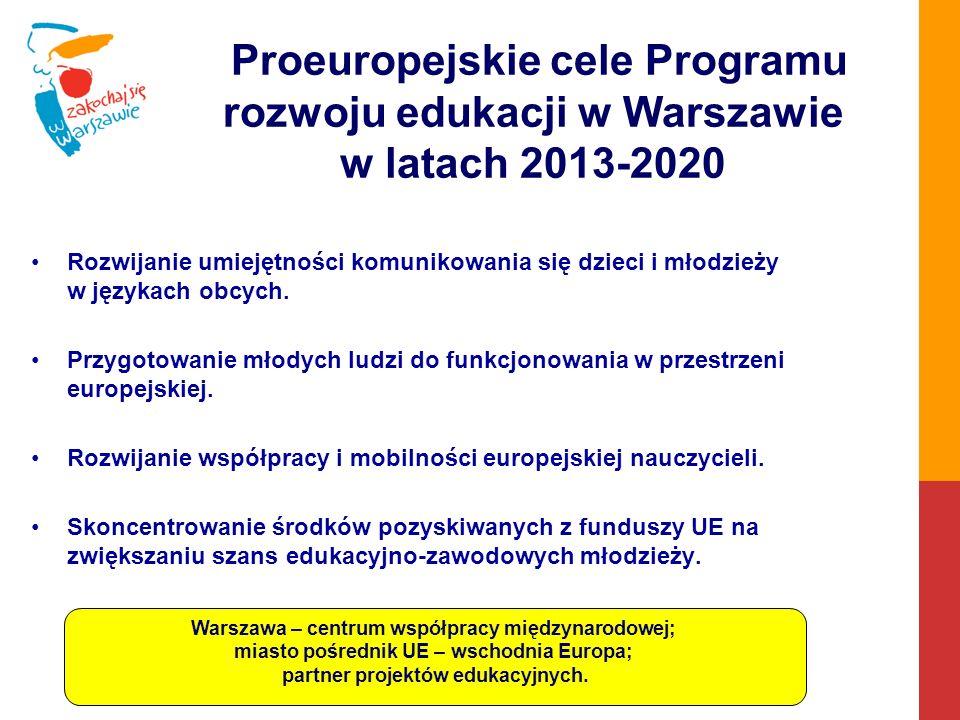 Korzyści z programów europejskiej wymiany i współpracy edukacyjnej cz.3/3 Dla szkół: –otwarcie na partnerstwa międzynarodowe, uczestnictwo w europejskiej przestrzeni edukacyjnej, włączenie zagranicznych partnerów w codzienne życie szkoły, –zaangażowanie w działania projektowe, rozpowszechnienie kultury projektowej oraz kultury ewaluacji i monitoringu, –wzrost prestiżu, rozwijanie współpracy ze środowiskiem lokalnym, –integracja społeczności szkolnej oraz polepszenie atmosfery panującej w szkole, –wprowadzenie innowacyjnych rozwiązań w zakresie zarządzania placówką, –zmiana wyposażenia oraz aranżacji sal lekcyjnych, przystosowanie do pracy w zespołach.