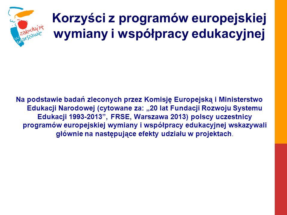 Korzyści z programów europejskiej wymiany i współpracy edukacyjnej Na podstawie badań zleconych przez Komisję Europejską i Ministerstwo Edukacji Narodowej (cytowane za: 20 lat Fundacji Rozwoju Systemu Edukacji 1993-2013, FRSE, Warszawa 2013) polscy uczestnicy programów europejskiej wymiany i współpracy edukacyjnej wskazywali głównie na następujące efekty udziału w projektach.