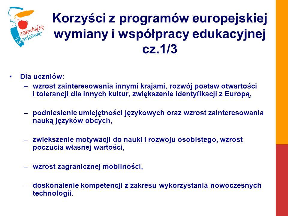 Korzyści z programów europejskiej wymiany i współpracy edukacyjnej cz.1/3 Dla uczniów: –wzrost zainteresowania innymi krajami, rozwój postaw otwartości i tolerancji dla innych kultur, zwiększenie identyfikacji z Europą, –podniesienie umiejętności językowych oraz wzrost zainteresowania nauką języków obcych, –zwiększenie motywacji do nauki i rozwoju osobistego, wzrost poczucia własnej wartości, –wzrost zagranicznej mobilności, –doskonalenie kompetencji z zakresu wykorzystania nowoczesnych technologii.