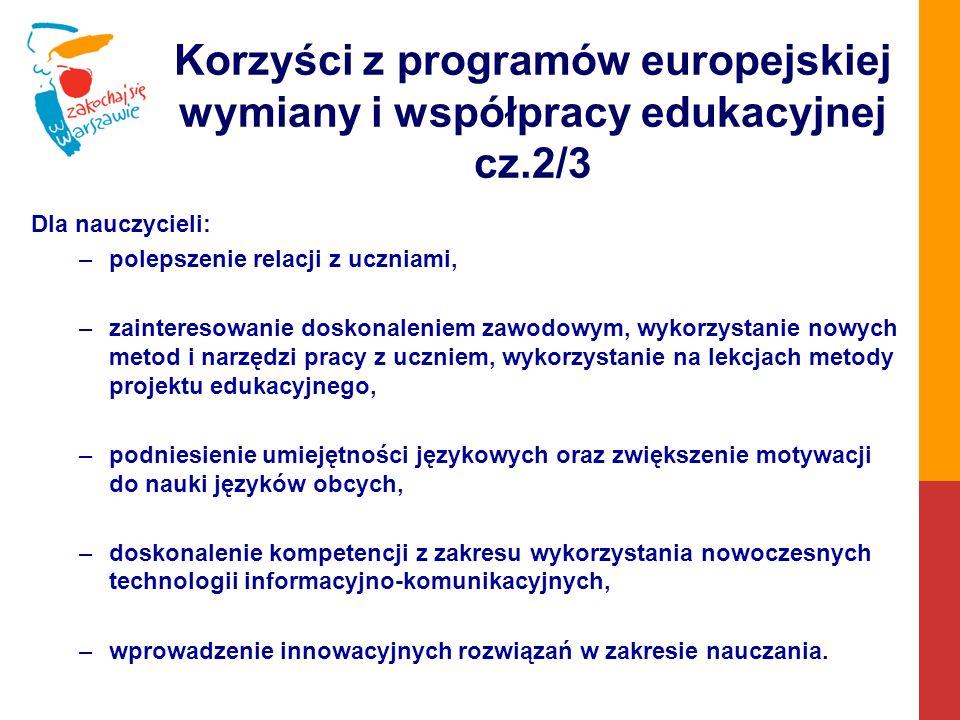 Korzyści z programów europejskiej wymiany i współpracy edukacyjnej cz.2/3 Dla nauczycieli: –polepszenie relacji z uczniami, –zainteresowanie doskonaleniem zawodowym, wykorzystanie nowych metod i narzędzi pracy z uczniem, wykorzystanie na lekcjach metody projektu edukacyjnego, –podniesienie umiejętności językowych oraz zwiększenie motywacji do nauki języków obcych, –doskonalenie kompetencji z zakresu wykorzystania nowoczesnych technologii informacyjno-komunikacyjnych, –wprowadzenie innowacyjnych rozwiązań w zakresie nauczania.