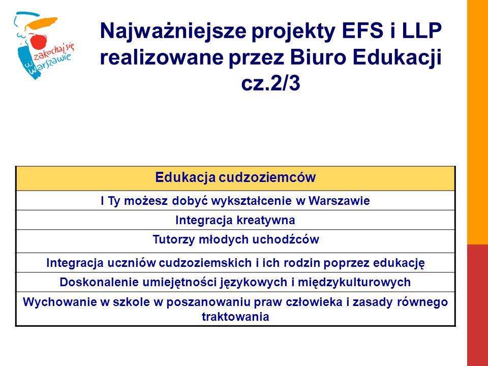 Najważniejsze projekty EFS i LLP realizowane przez Biuro Edukacji cz.2/3 Edukacja cudzoziemców I Ty możesz dobyć wykształcenie w Warszawie Integracja kreatywna Tutorzy młodych uchodźców Integracja uczniów cudzoziemskich i ich rodzin poprzez edukację Doskonalenie umiejętności językowych i międzykulturowych Wychowanie w szkole w poszanowaniu praw człowieka i zasady równego traktowania