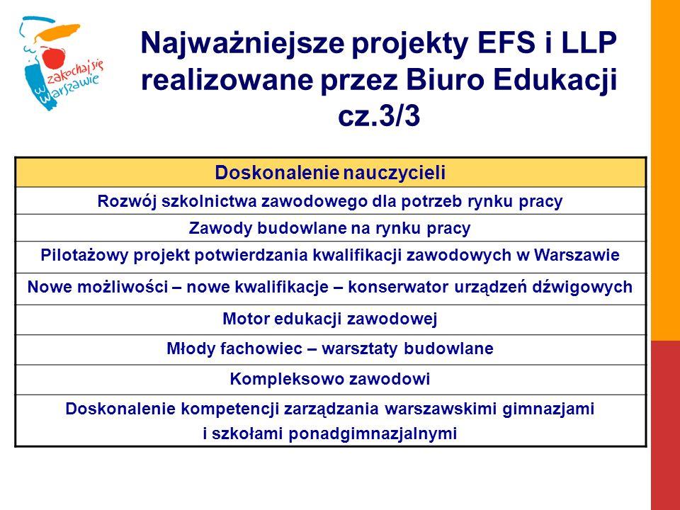 Narzędzia wspierania mobilności edukacyjnej od e-Twinning do Study in Warsaw