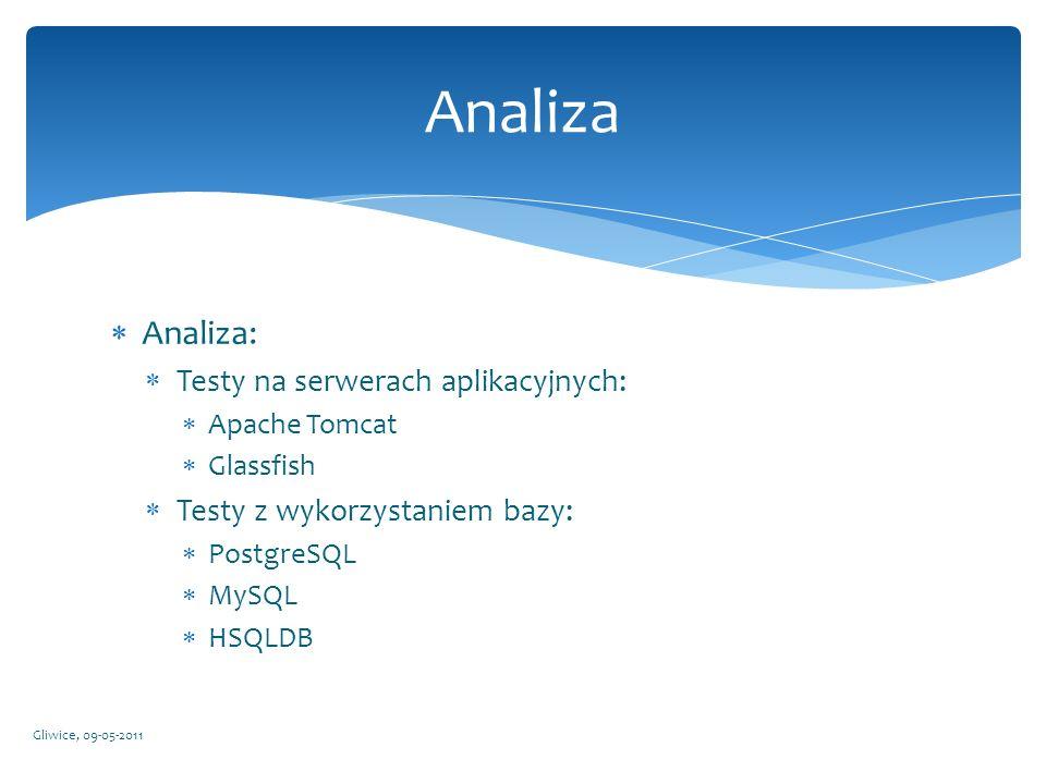 Analiza: Testy na serwerach aplikacyjnych: Apache Tomcat Glassfish Testy z wykorzystaniem bazy: PostgreSQL MySQL HSQLDB Gliwice, 09-05-2011 Analiza