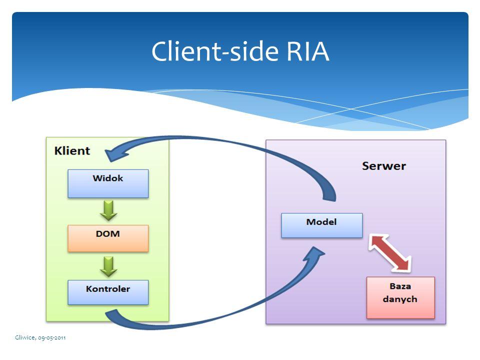 Gliwice, 09-05-2011 Client-side RIA