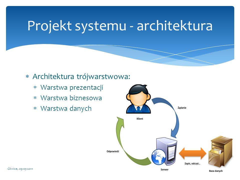 Architektura trójwarstwowa: Warstwa prezentacji Warstwa biznesowa Warstwa danych Gliwice, 09-05-2011 Projekt systemu - architektura
